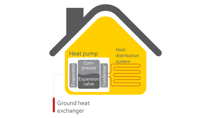 Water Source Heat Pumps_5.png