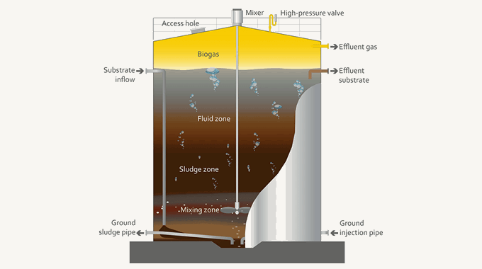 Anaerobic-Digestion.png (1)